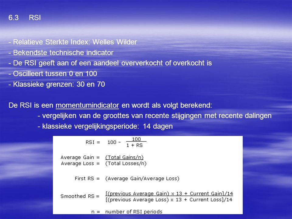 6.3 RSI - Relatieve Sterkte Index: Welles Wilder - Bekendste technische indicator - De RSI geeft aan of een aandeel oververkocht of overkocht is - Osc