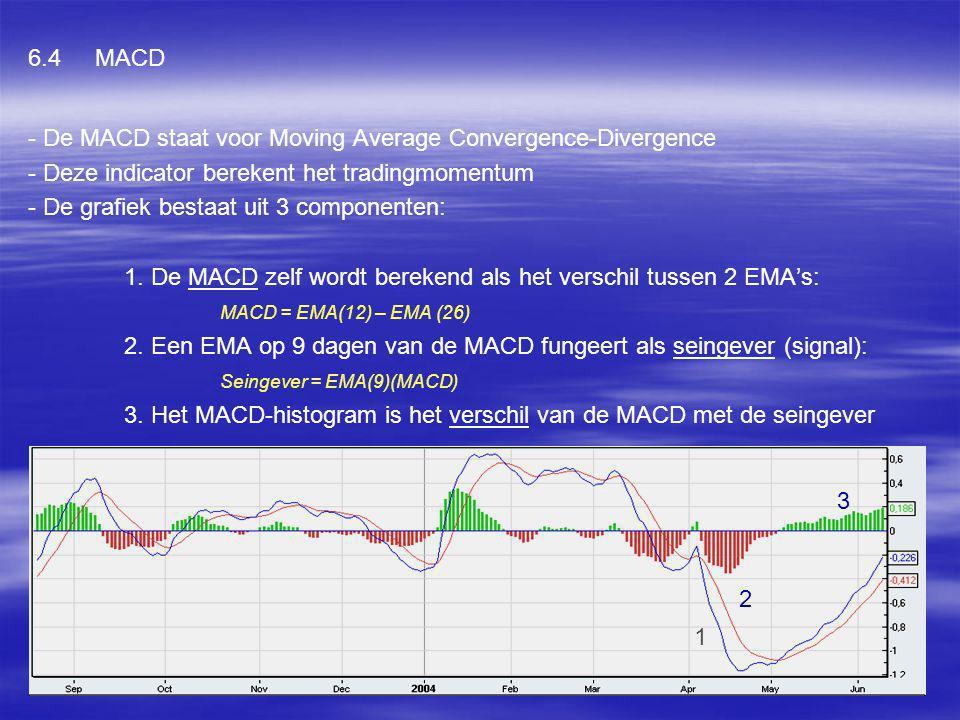 6.4 MACD - De MACD staat voor Moving Average Convergence-Divergence - Deze indicator berekent het tradingmomentum - De grafiek bestaat uit 3 component