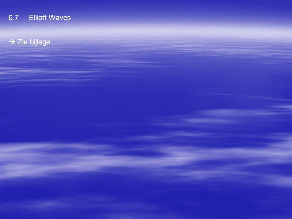 6.7 Elliott Waves  Zie bijlage