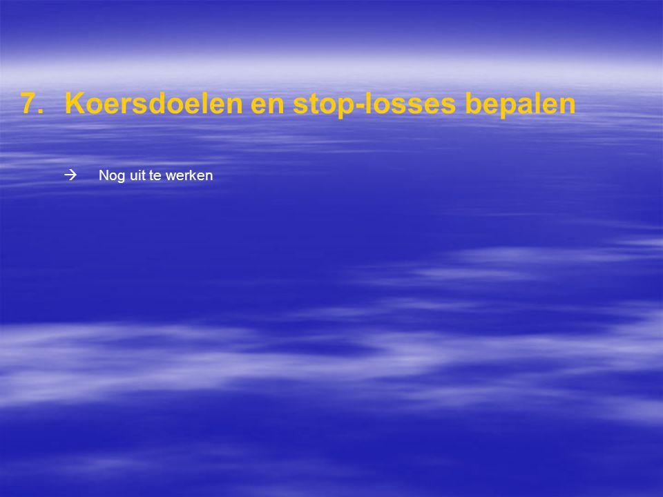7. 7.Koersdoelen en stop-losses bepalen  Nog uit te werken