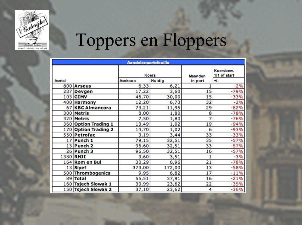Toppers en Floppers