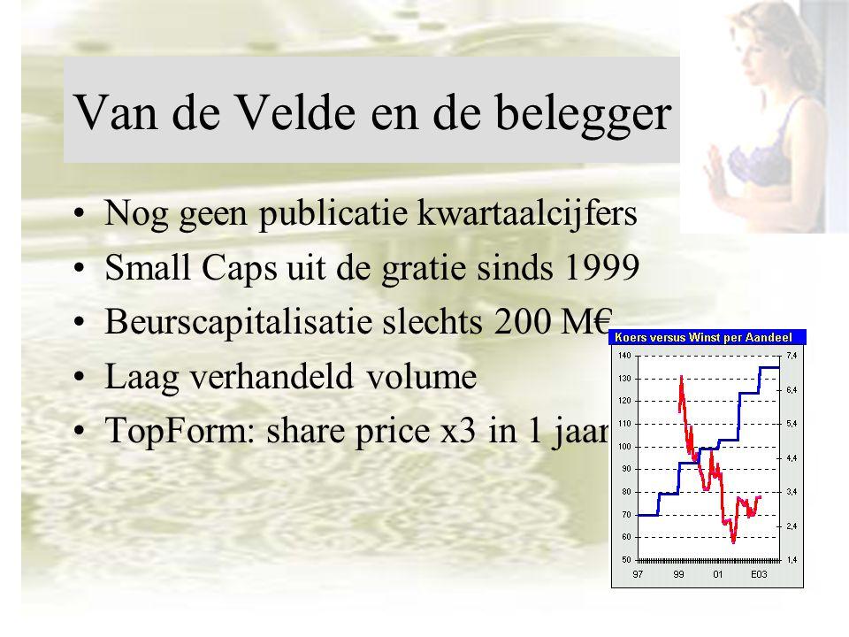 Van de Velde en de belegger Nog geen publicatie kwartaalcijfers Small Caps uit de gratie sinds 1999 Beurscapitalisatie slechts 200 M€ Laag verhandeld volume TopForm: share price x3 in 1 jaar