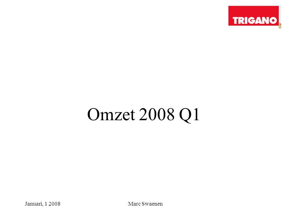 Omzet 2008 Q1 Januari, 1 2008Marc Swaenen