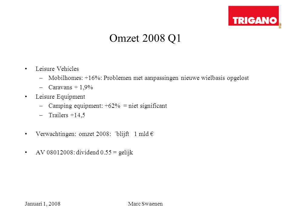 Januari 1, 2008Marc Swaenen Omzet 2008 Q1 Leisure Vehicles –Mobilhomes: +16%: Problemen met aanpassingen nieuwe wielbasis opgelost –Caravans + 1,9% Leisure Equipment –Camping equipment: +62% = niet significant –Trailers +14,5 Verwachtingen: omzet 2008: ´blijft 1 mld € AV 08012008: dividend 0.55 = gelijk