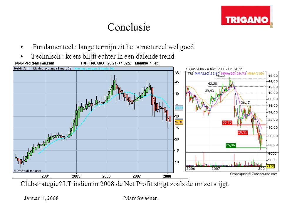 Januari 1, 2008Marc Swaenen.Fundamenteel : lange termijn zit het structureel wel goed Technisch : koers blijft echter in een dalende trend Clubstrategie.
