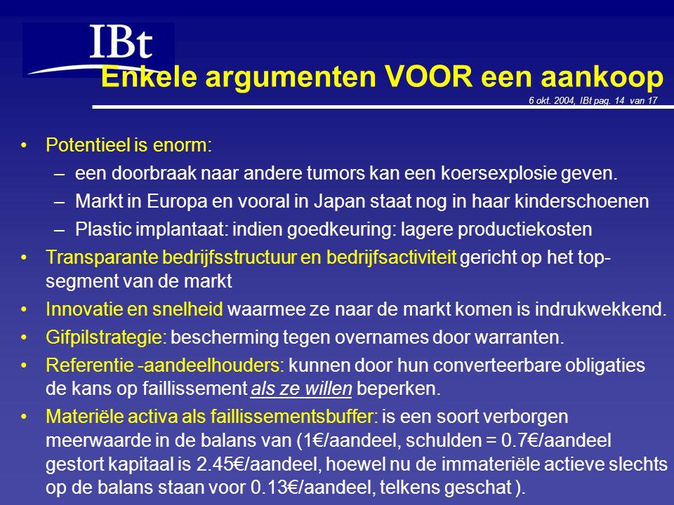 6 okt. 2004, IBt pag. 14 van 17 Enkele argumenten VOOR een aankoop Potentieel is enorm: –een doorbraak naar andere tumors kan een koersexplosie geven.