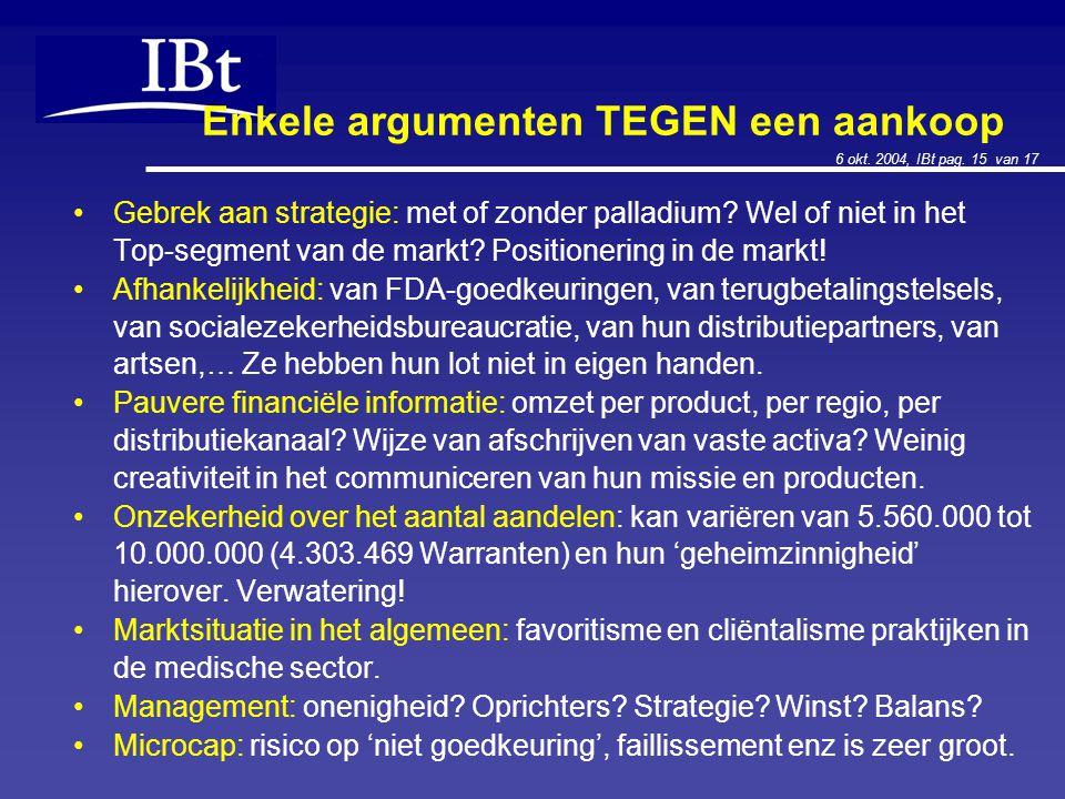 6 okt. 2004, IBt pag. 15 van 17 Enkele argumenten TEGEN een aankoop Gebrek aan strategie: met of zonder palladium? Wel of niet in het Top-segment van