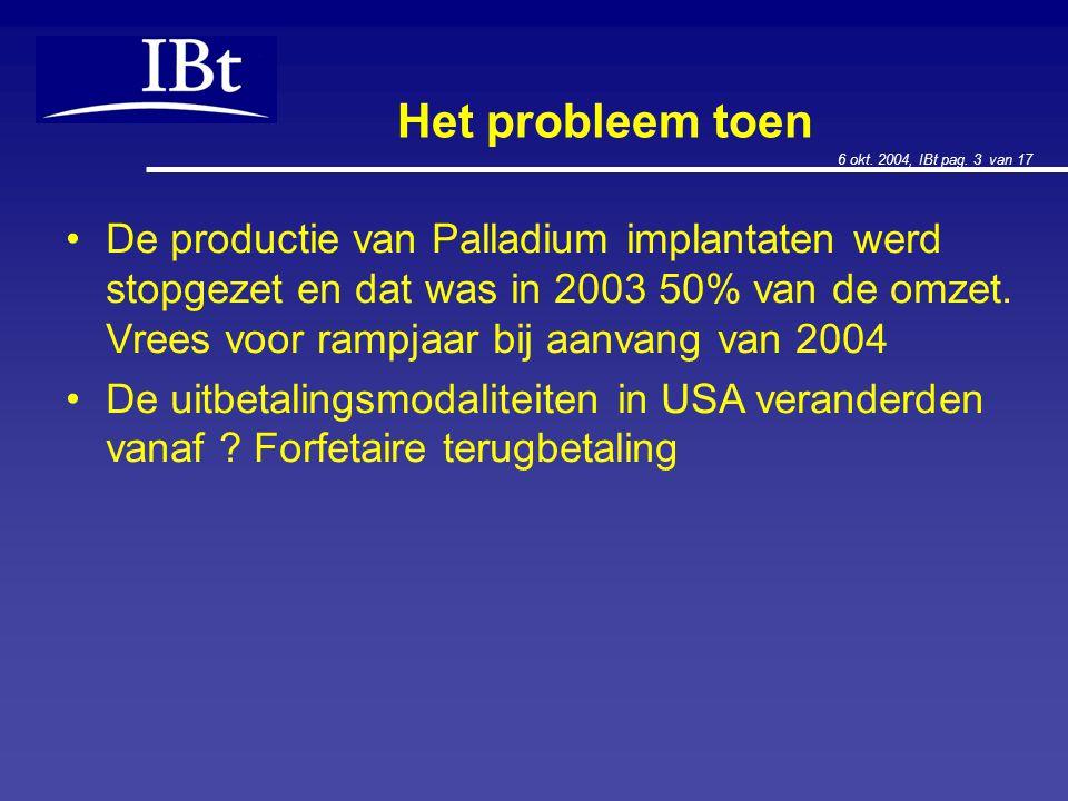 6 okt. 2004, IBt pag. 3 van 17 Het probleem toen De productie van Palladium implantaten werd stopgezet en dat was in 2003 50% van de omzet. Vrees voor