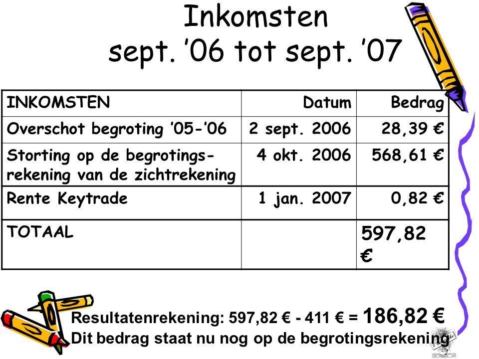 Inkomsten sept. '06 tot sept. '07 INKOMSTENDatumBedrag Overschot begroting '05-'062 sept.