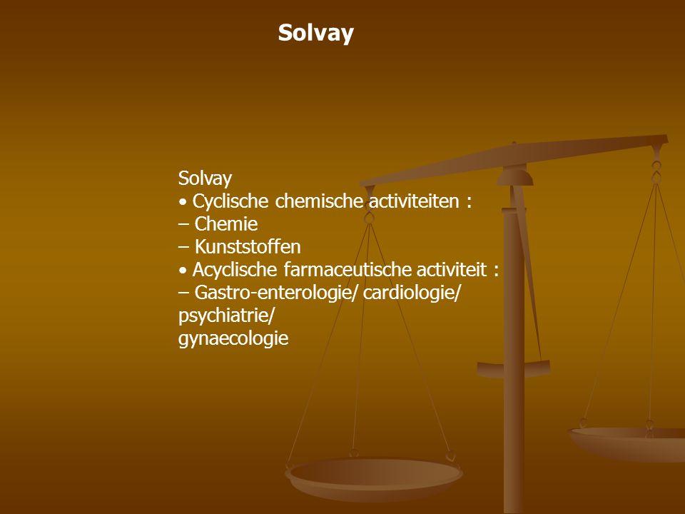 Solvay Cyclische chemische activiteiten : – Chemie – Kunststoffen Acyclische farmaceutische activiteit : – Gastro-enterologie/ cardiologie/ psychiatrie/ gynaecologie