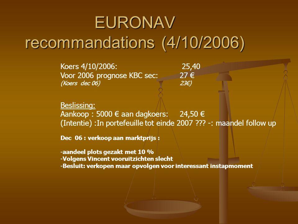 EURONAV recommandations (4/10/2006) Koers 4/10/2006: 25,40 Voor 2006 prognose KBC sec: 27 € (Koers dec 06)23€) Beslissing: Aankoop : 5000 € aan dagkoers: 24,50 € (Intentie) :In portefeuille tot einde 2007 ??.