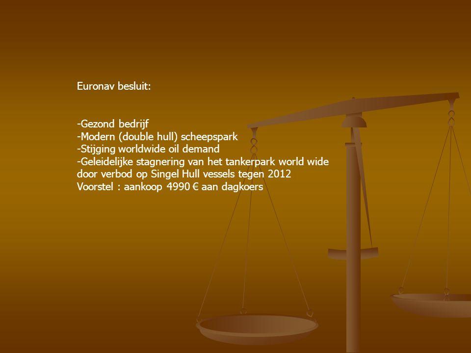 Euronav besluit: -Gezond bedrijf -Modern (double hull) scheepspark -Stijging worldwide oil demand -Geleidelijke stagnering van het tankerpark world wi