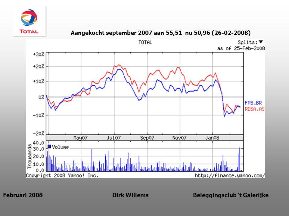 Februari 2008 Dirk Willems Beleggingsclub 't Galerijke Bronnen: The Guardian KBC securities Reuters De Belegger De Tijd