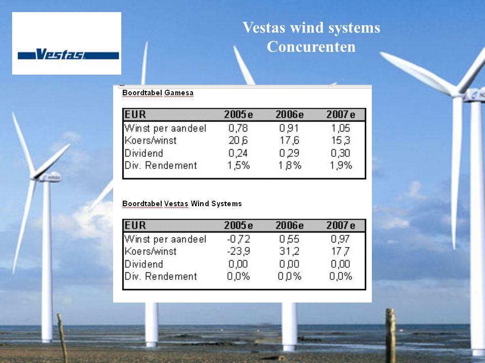 Vestas wind systems Concurenten