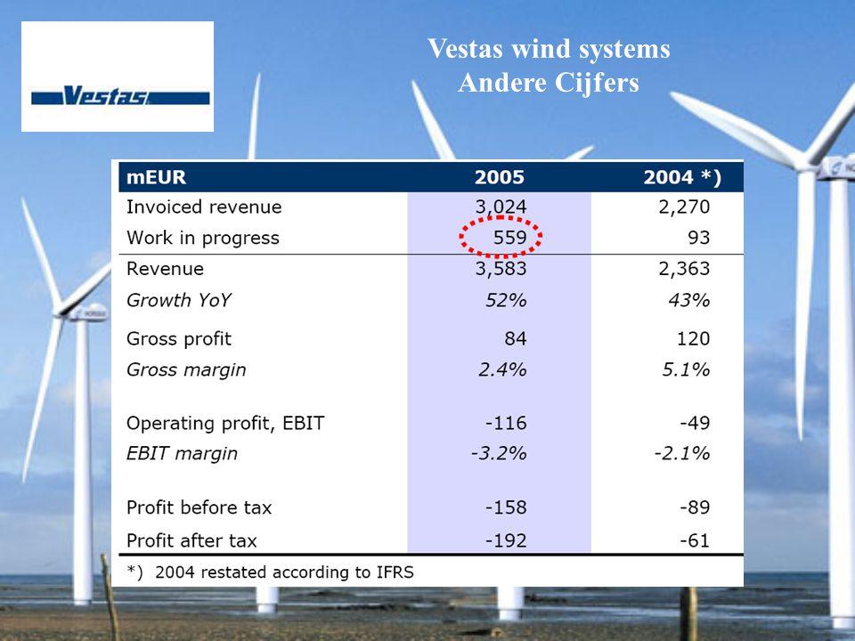 Vestas wind systems Andere Cijfers