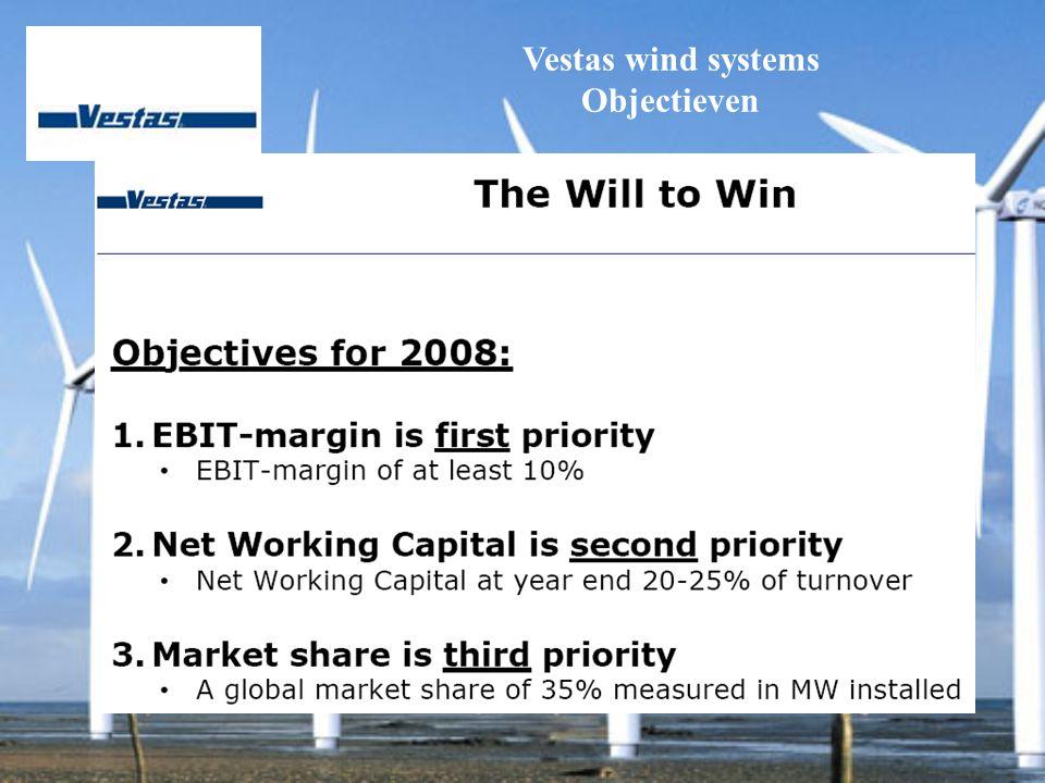 Vestas wind systems Objectieven