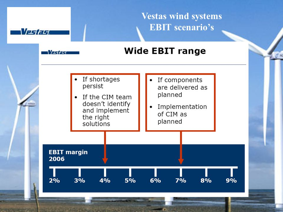 Vestas wind systems EBIT scenario's