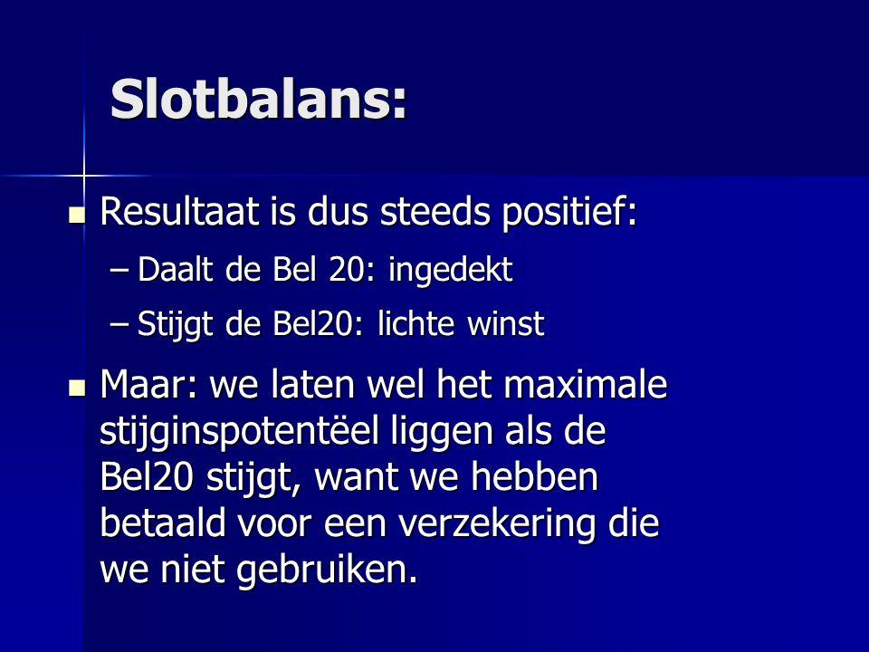 Slotbalans: Resultaat is dus steeds positief: Resultaat is dus steeds positief: –Daalt de Bel 20: ingedekt –Stijgt de Bel20: lichte winst Maar: we laten wel het maximale stijginspotentëel liggen als de Bel20 stijgt, want we hebben betaald voor een verzekering die we niet gebruiken.