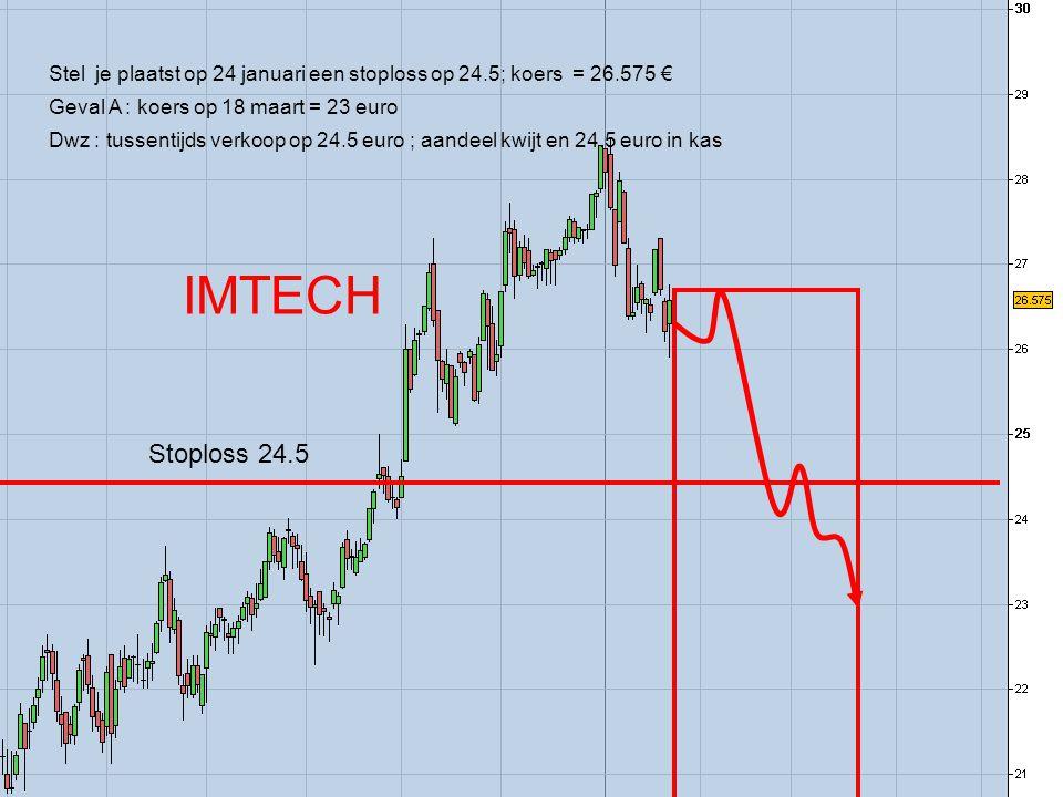 Stoploss 28 Geval B : koers op 18 maart = 30 euro Dwz : aandeel in portefeuille en waarde portefeuille 30 euro Stoploss kan opgetrokken worden naar bvb 28 euro IMTECH