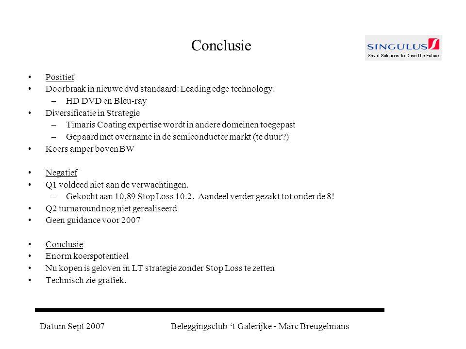 Datum Sept 2007Beleggingsclub 't Galerijke - Marc Breugelmans Conclusie Positief Doorbraak in nieuwe dvd standaard: Leading edge technology.