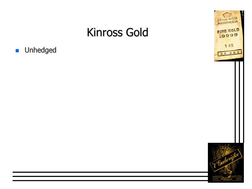 Kinross Gold n Unhedged