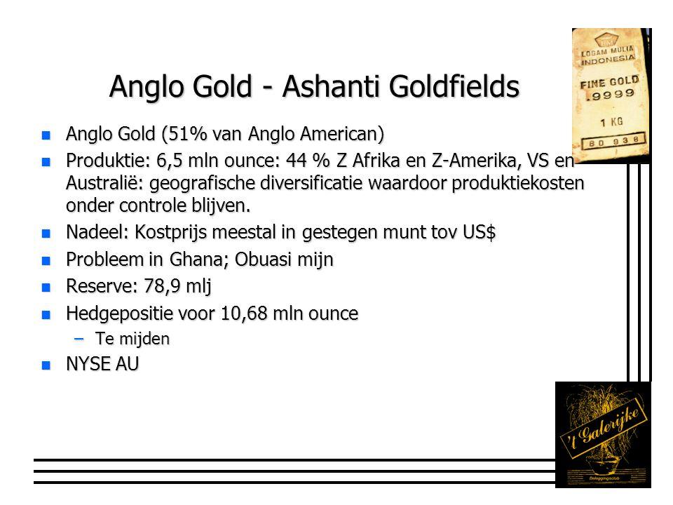 Anglo Gold - Ashanti Goldfields n Anglo Gold (51% van Anglo American) n Produktie: 6,5 mln ounce: 44 % Z Afrika en Z-Amerika, VS en Australië: geografische diversificatie waardoor produktiekosten onder controle blijven.
