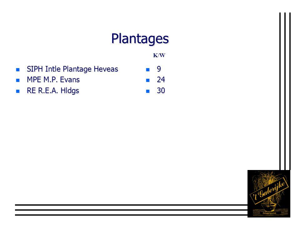 Plantages n SIPH Intle Plantage Heveas n MPE M.P. Evans n RE R.E.A. Hldgs n9n9n9n9 n 24 n 30 K/W