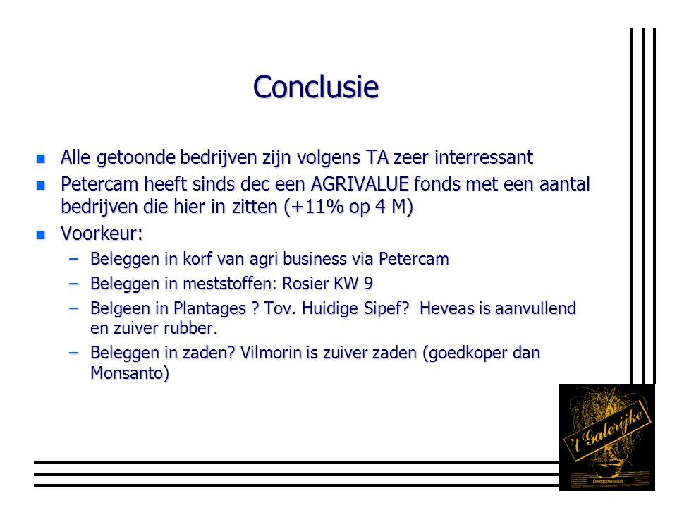 Conclusie n Alle getoonde bedrijven zijn volgens TA zeer interressant n Petercam heeft sinds dec een AGRIVALUE fonds met een aantal bedrijven die hier