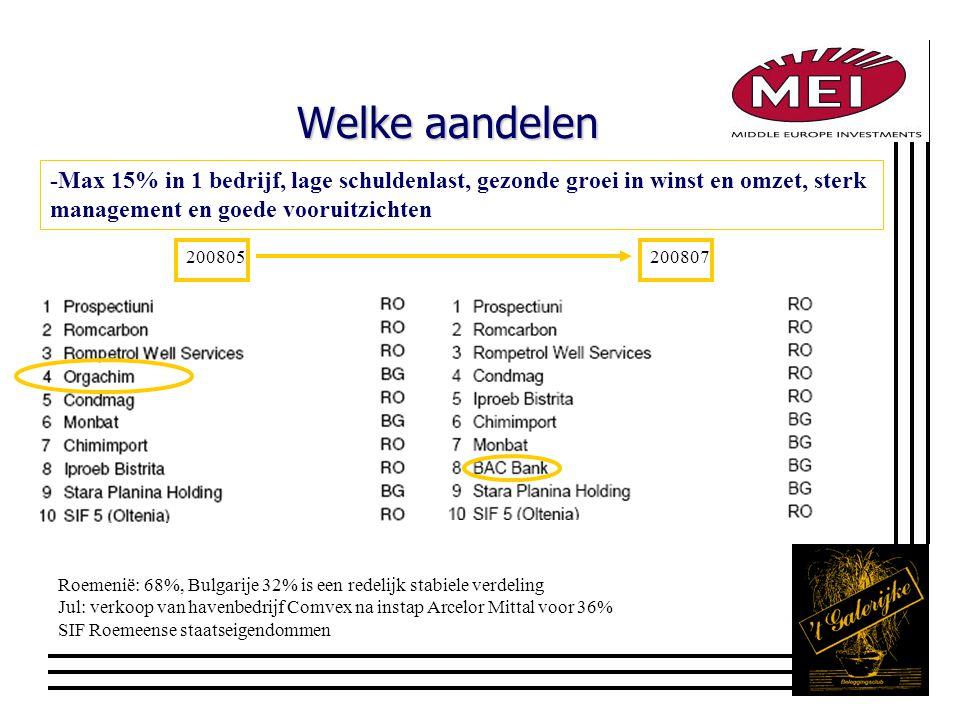 Welke aandelen -Max 15% in 1 bedrijf, lage schuldenlast, gezonde groei in winst en omzet, sterk management en goede vooruitzichten Roemenië: 68%, Bulgarije 32% is een redelijk stabiele verdeling Jul: verkoop van havenbedrijf Comvex na instap Arcelor Mittal voor 36% SIF Roemeense staatseigendommen 200805200807