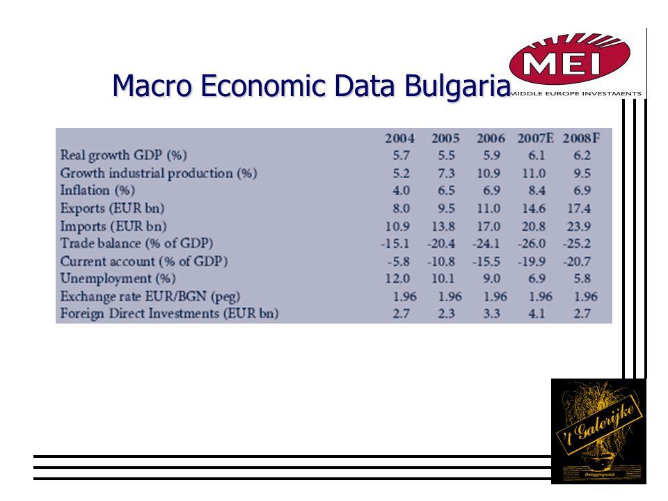 Macro Economic Data Bulgaria
