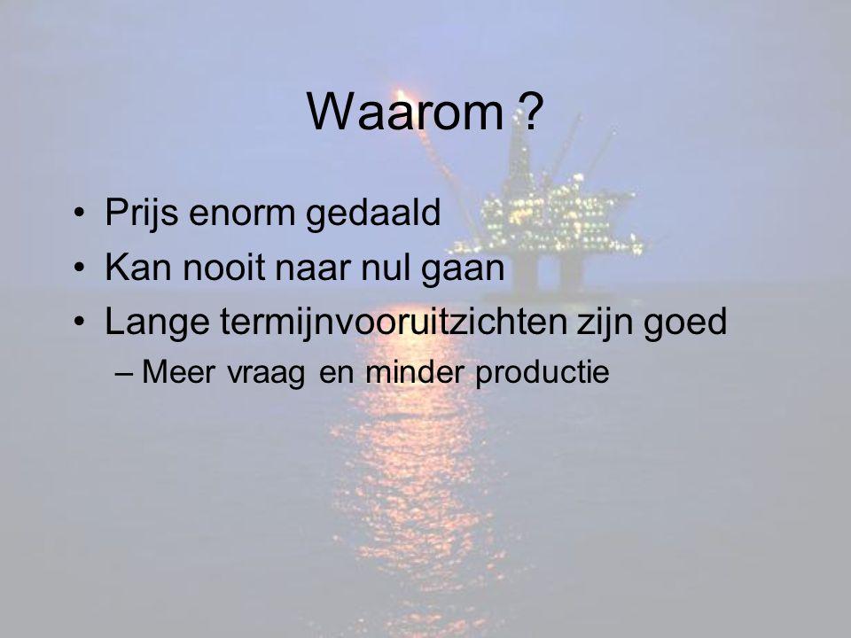 Prijs enorm gedaald Kan nooit naar nul gaan Lange termijnvooruitzichten zijn goed –Meer vraag en minder productie