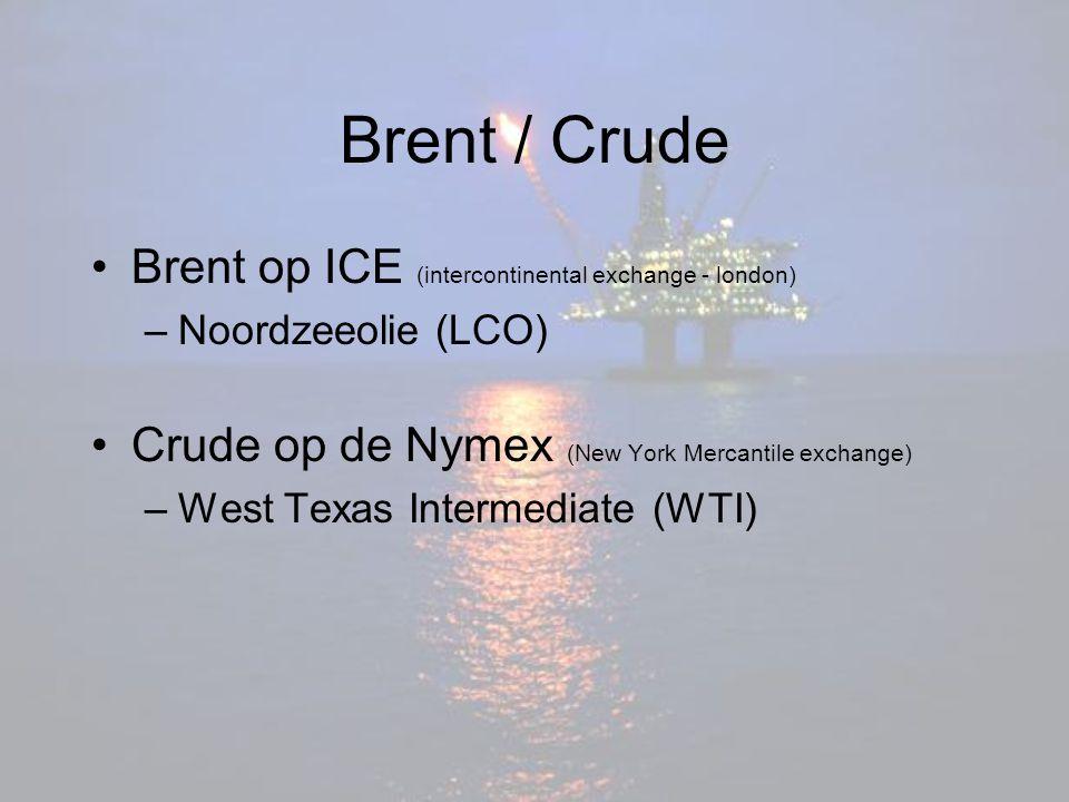 Brent / Crude Brent op ICE (intercontinental exchange - london) –Noordzeeolie (LCO) Crude op de Nymex (New York Mercantile exchange) –West Texas Inter