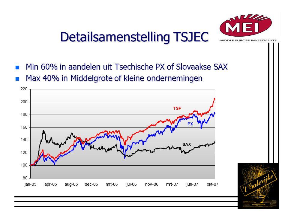 Sectorverdeling 200710200707 Kleine verschuivingen ook te wijten aan de fluctuatie van de beurskoersen