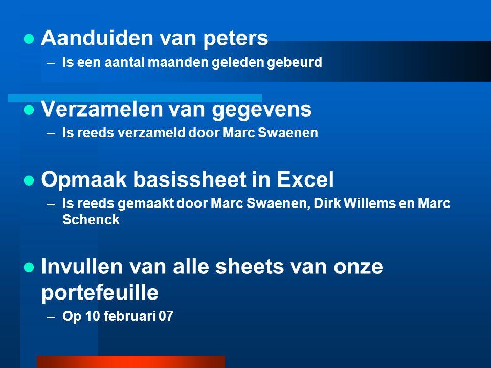 Aanduiden van peters –Is een aantal maanden geleden gebeurd Verzamelen van gegevens –Is reeds verzameld door Marc Swaenen Opmaak basissheet in Excel –