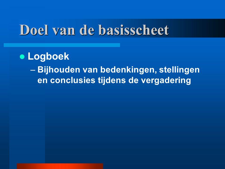 Doel van de basisscheet Logboek –Bijhouden van bedenkingen, stellingen en conclusies tijdens de vergadering