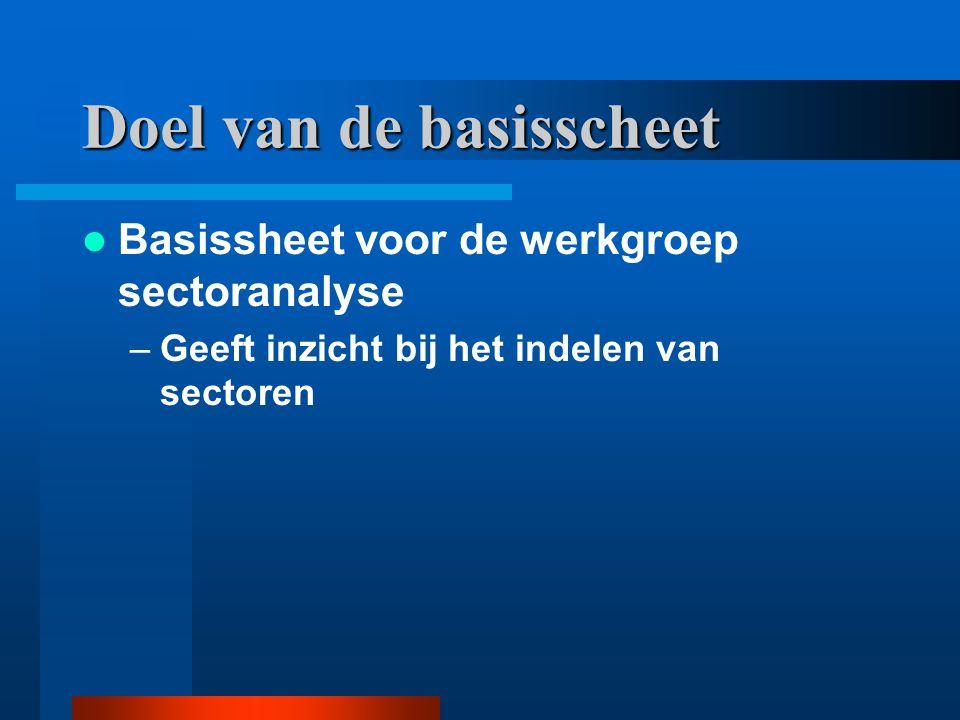 Doel van de basisscheet Basissheet voor de werkgroep sectoranalyse –Geeft inzicht bij het indelen van sectoren