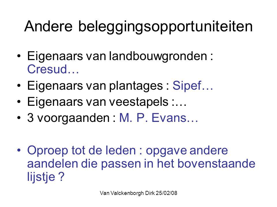 Van Valckenborgh Dirk 25/02/08 Andere beleggingsopportuniteiten Eigenaars van landbouwgronden : Cresud… Eigenaars van plantages : Sipef… Eigenaars van veestapels :… 3 voorgaanden : M.