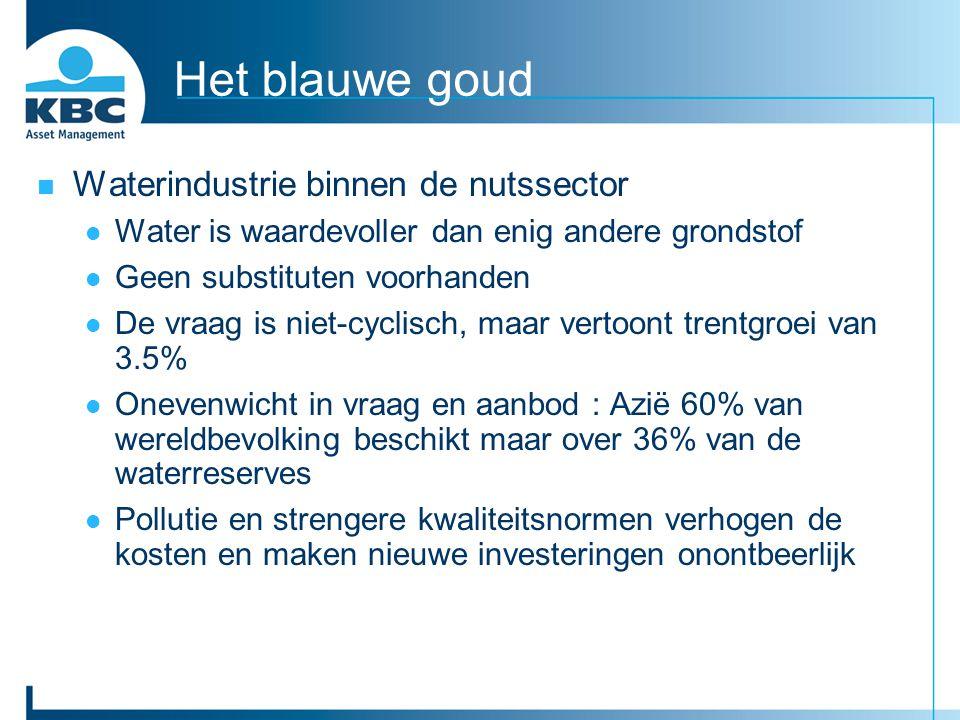 Het blauwe goud Waterindustrie binnen de nutssector Water is waardevoller dan enig andere grondstof Geen substituten voorhanden De vraag is niet-cycli