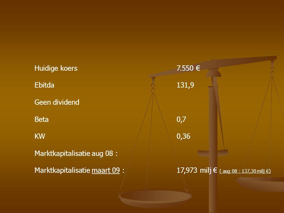 Huidige koers7.550 € Ebitda131,9 Geen dividend Beta 0,7 KW 0,36 Marktkapitalisatie aug 08 : Marktkapitalisatie maart 09 : 17,973 milj € ( aug 08 : 137