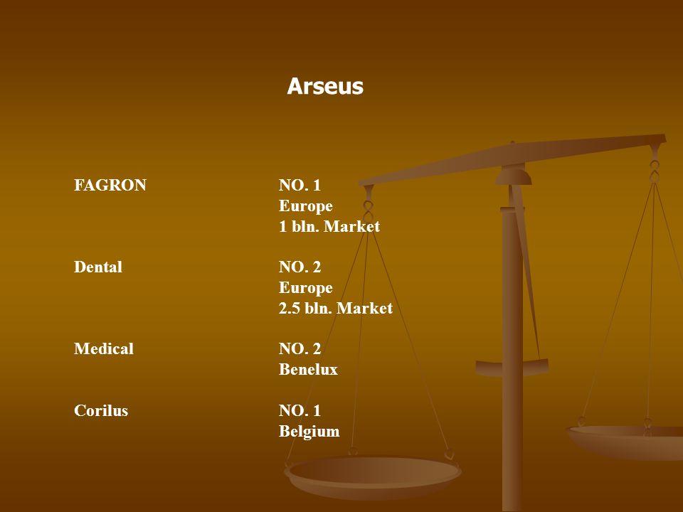 Arseus FAGRONNO. 1 Europe 1 bln. Market DentalNO.