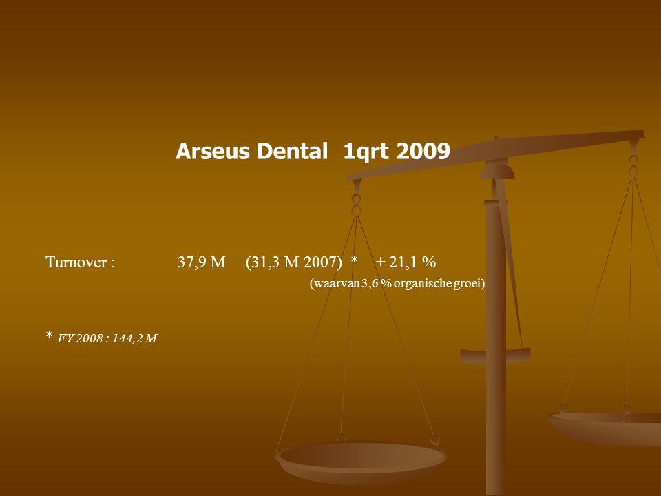 Arseus Dental 1qrt 2009 Turnover :37,9 M (31,3 M 2007) *+ 21,1 % (waarvan 3,6 % organische groei) * FY 2008 : 144,2 M