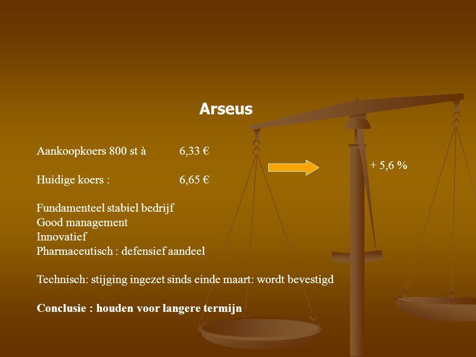 Arseus Aankoopkoers 800 st à 6,33 € + 5,6 % Huidige koers : 6,65 € Fundamenteel stabiel bedrijf Good management Innovatief Pharmaceutisch : defensief aandeel Technisch: stijging ingezet sinds einde maart: wordt bevestigd Conclusie : houden voor langere termijn