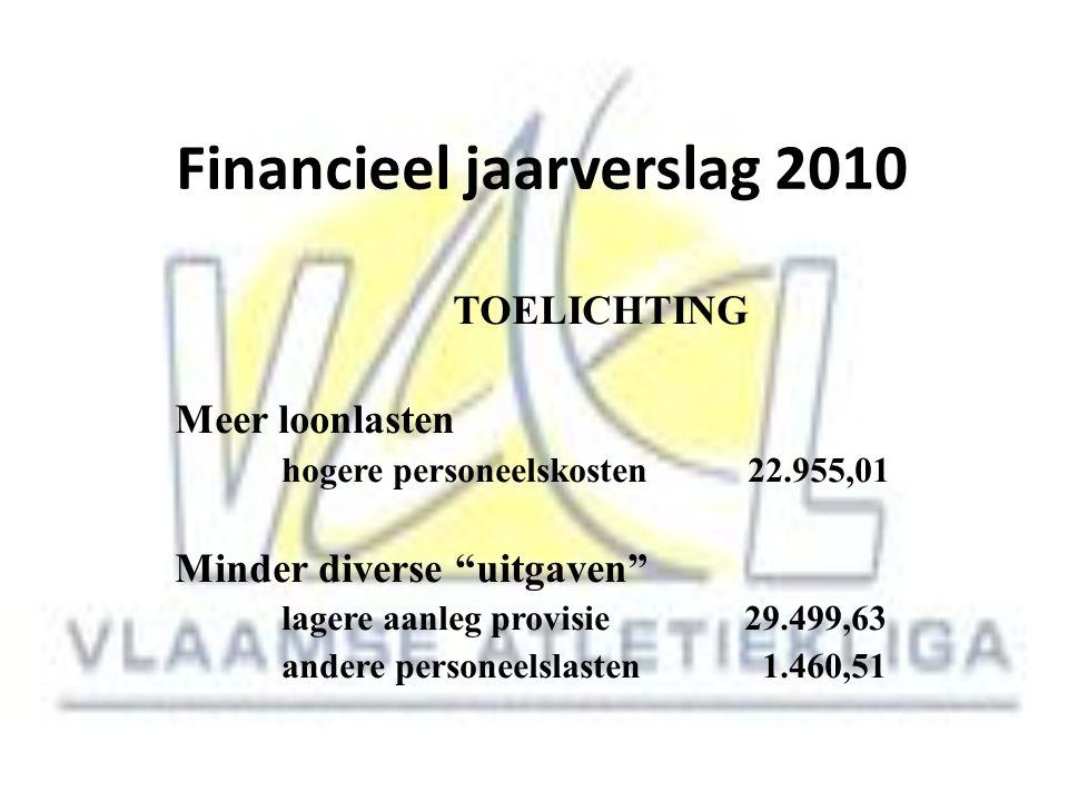 """Financieel jaarverslag 2010 TOELICHTING Meer loonlasten hogere personeelskosten 22.955,01 Minder diverse """"uitgaven"""" lagere aanleg provisie 29.499,63 a"""