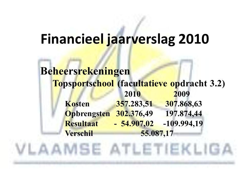 Financieel jaarverslag 2010 Beheersrekeningen Topsportschool (facultatieve opdracht 3.2) 2010 2009 Kosten 357.283,51 307.868,63 Opbrengsten 302.376,49