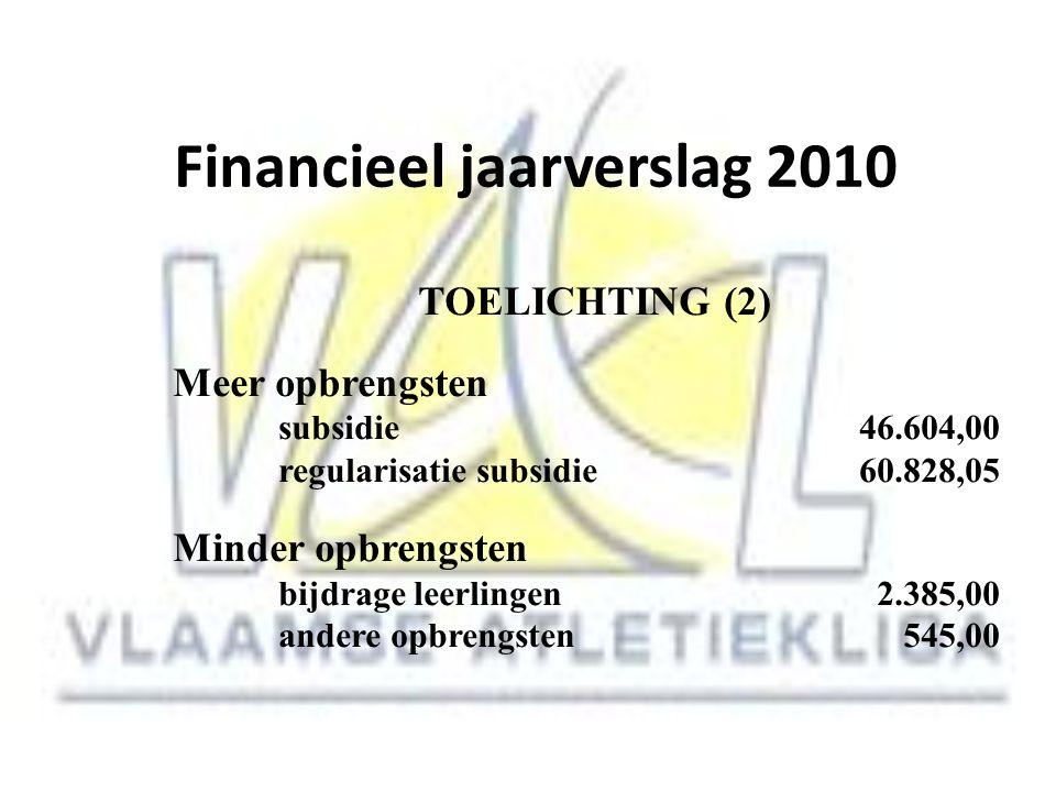 Financieel jaarverslag 2010 TOELICHTING (2) Meer opbrengsten subsidie 46.604,00 regularisatie subsidie 60.828,05 Minder opbrengsten bijdrage leerlinge