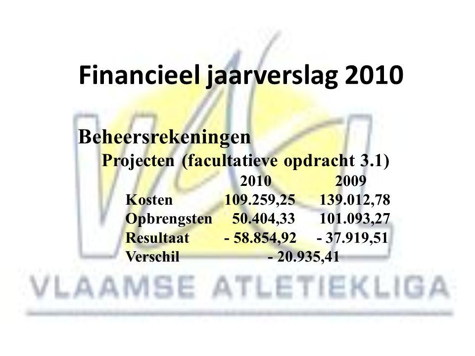 Financieel jaarverslag 2010 Beheersrekeningen Projecten (facultatieve opdracht 3.1) 2010 2009 Kosten 109.259,25 139.012,78 Opbrengsten 50.404,33 101.0