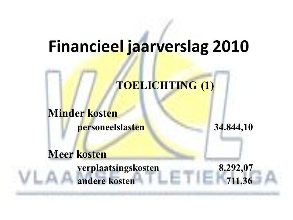 Financieel jaarverslag 2010 TOELICHTING (1) Minder kosten personeelslasten 34.844,10 Meer kosten verplaatsingskosten 8.292,07 andere kosten 711,36