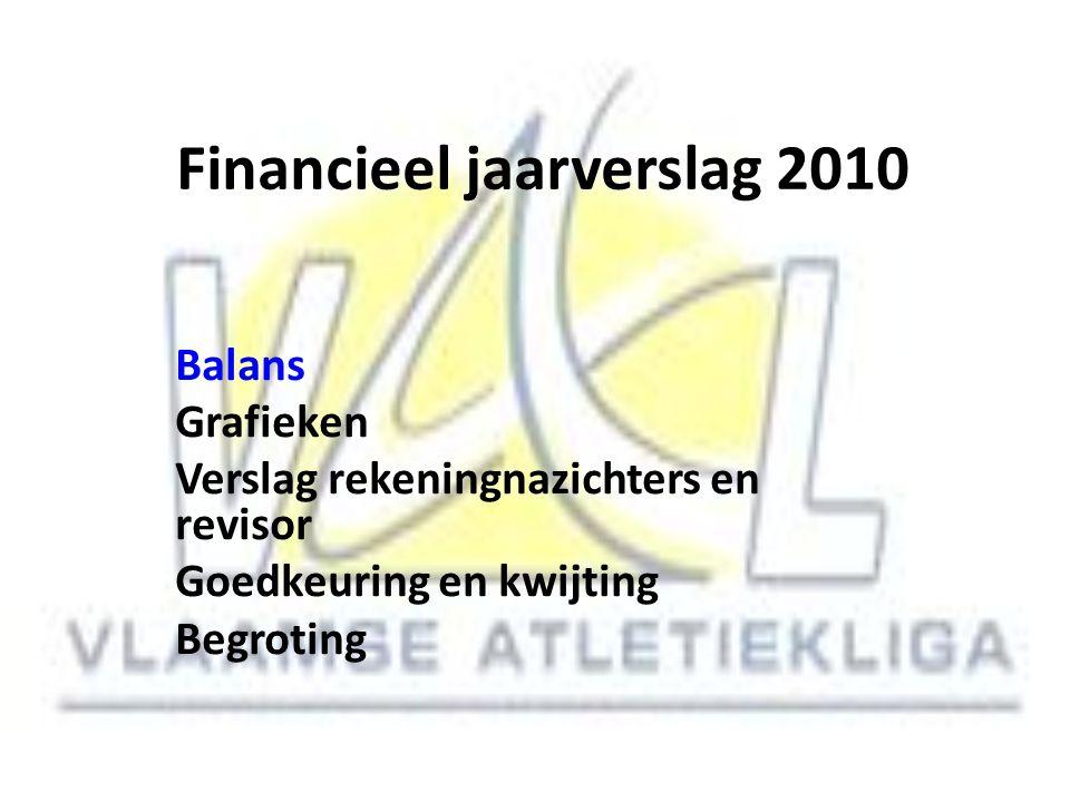 Financieel jaarverslag 2010 Balans Grafieken Verslag rekeningnazichters en revisor Goedkeuring en kwijting Begroting