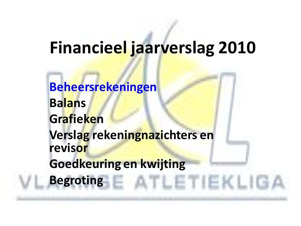Financieel jaarverslag 2010 Beheersrekeningen Balans Grafieken Verslag rekeningnazichters en revisor Goedkeuring en kwijting Begroting