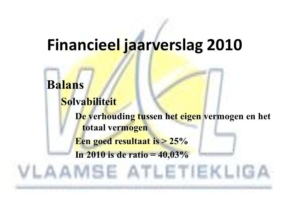 Financieel jaarverslag 2010 Balans Solvabiliteit De verhouding tussen het eigen vermogen en het totaal vermogen Een goed resultaat is > 25% In 2010 is